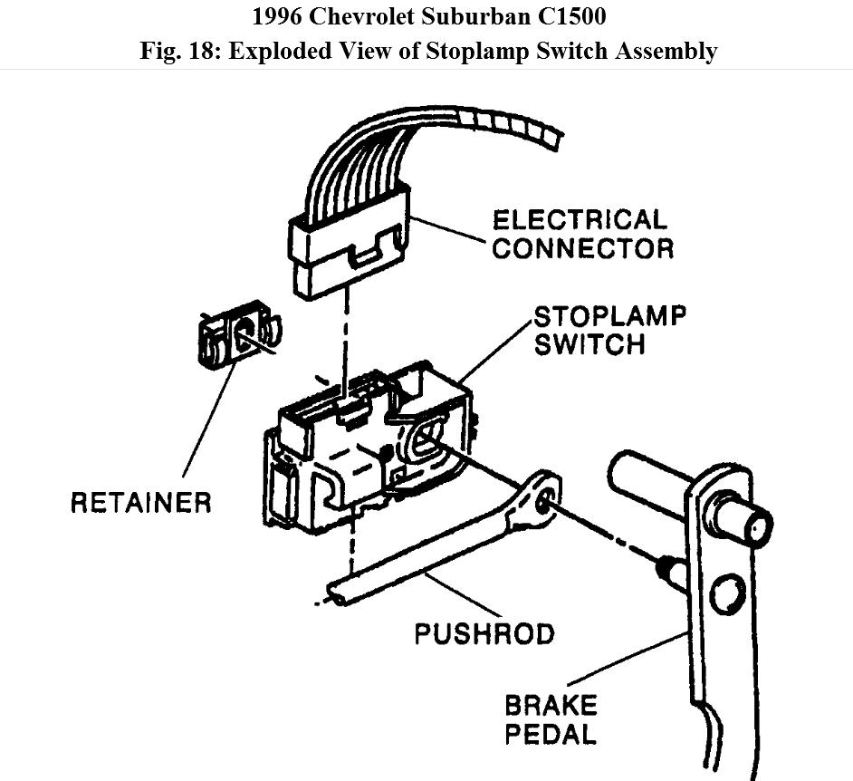 1996 chevrolet silverado replace brake light switch on pedal 1998 jeep cherokee transmission wiring diagram