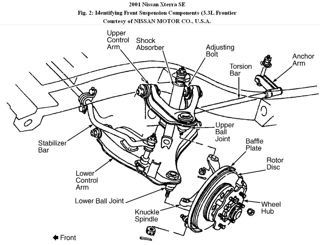 Wiring Diagram Nissan Xterra 2001
