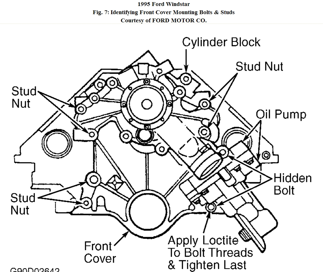 1995 windstar oil pump removal i joined this today hoping rh 2carpros 2003 ford windstar fuse box diagram 2001 ford windstar parts diagram