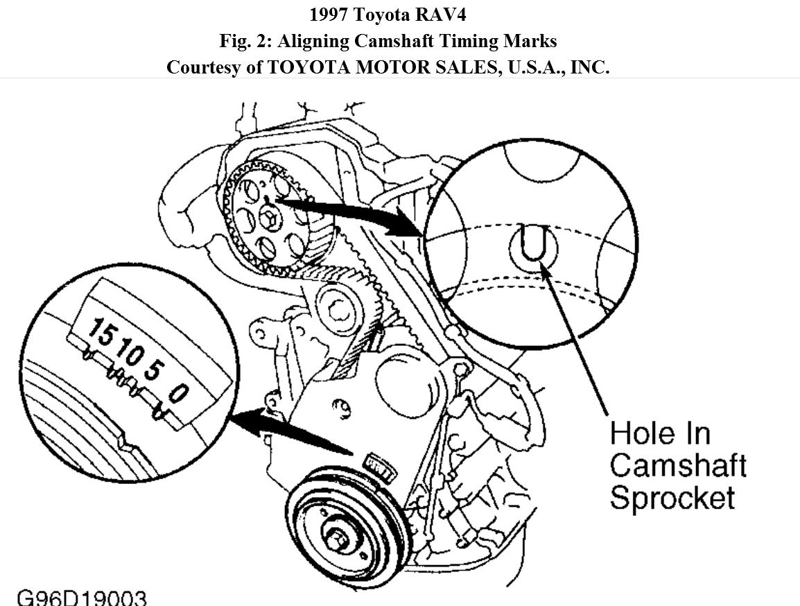 1996 corolla fuse box toyota nation car 1993 toyota camry le radio wiring diagram at