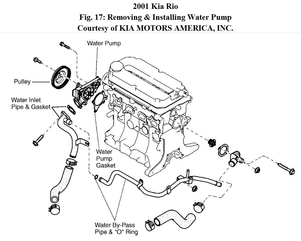 Kia Picanto Electrical Wiring Diagram