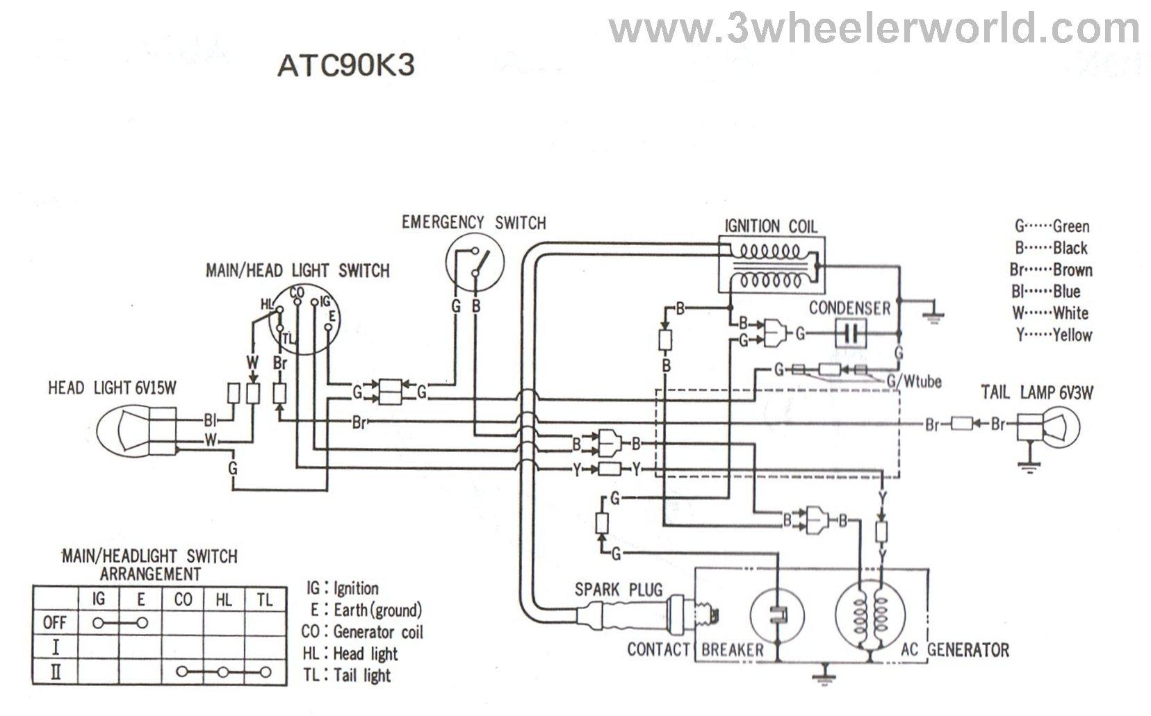 Mercury 500 Outboard Wiring Diagram