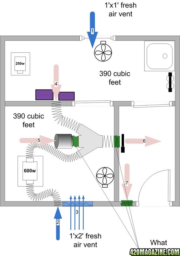 Hydroponic Grow Box Blueprints