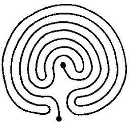 Finger Labyrinths 4inspiration Co Uk