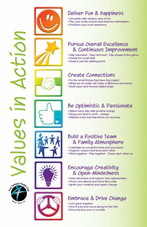 Core Values Poster 500x773