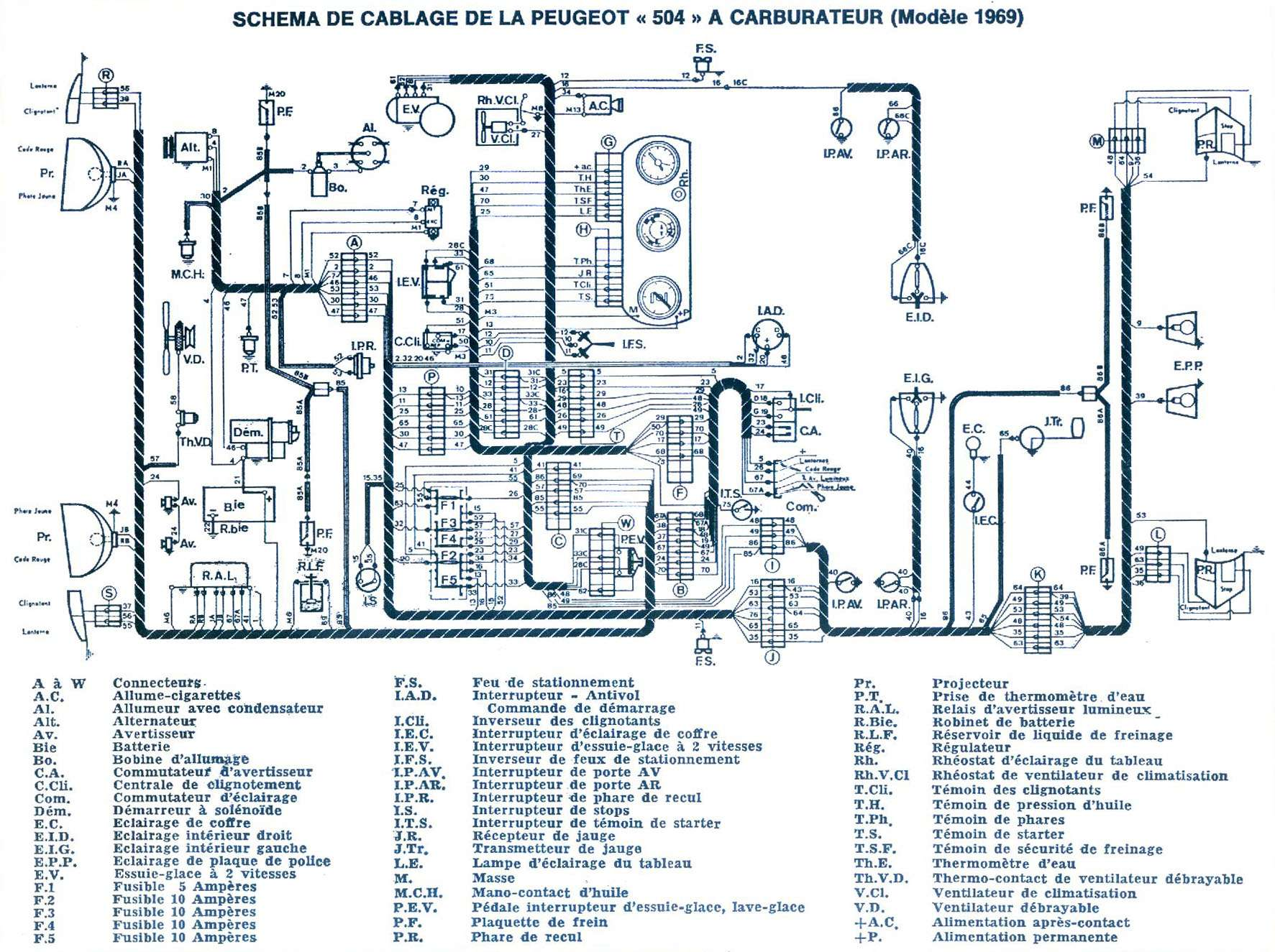 Ford Edis 8 Wiring Diagram
