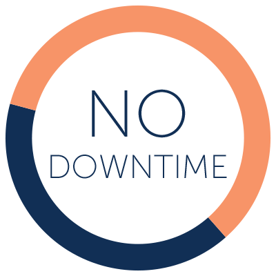 No Downtime