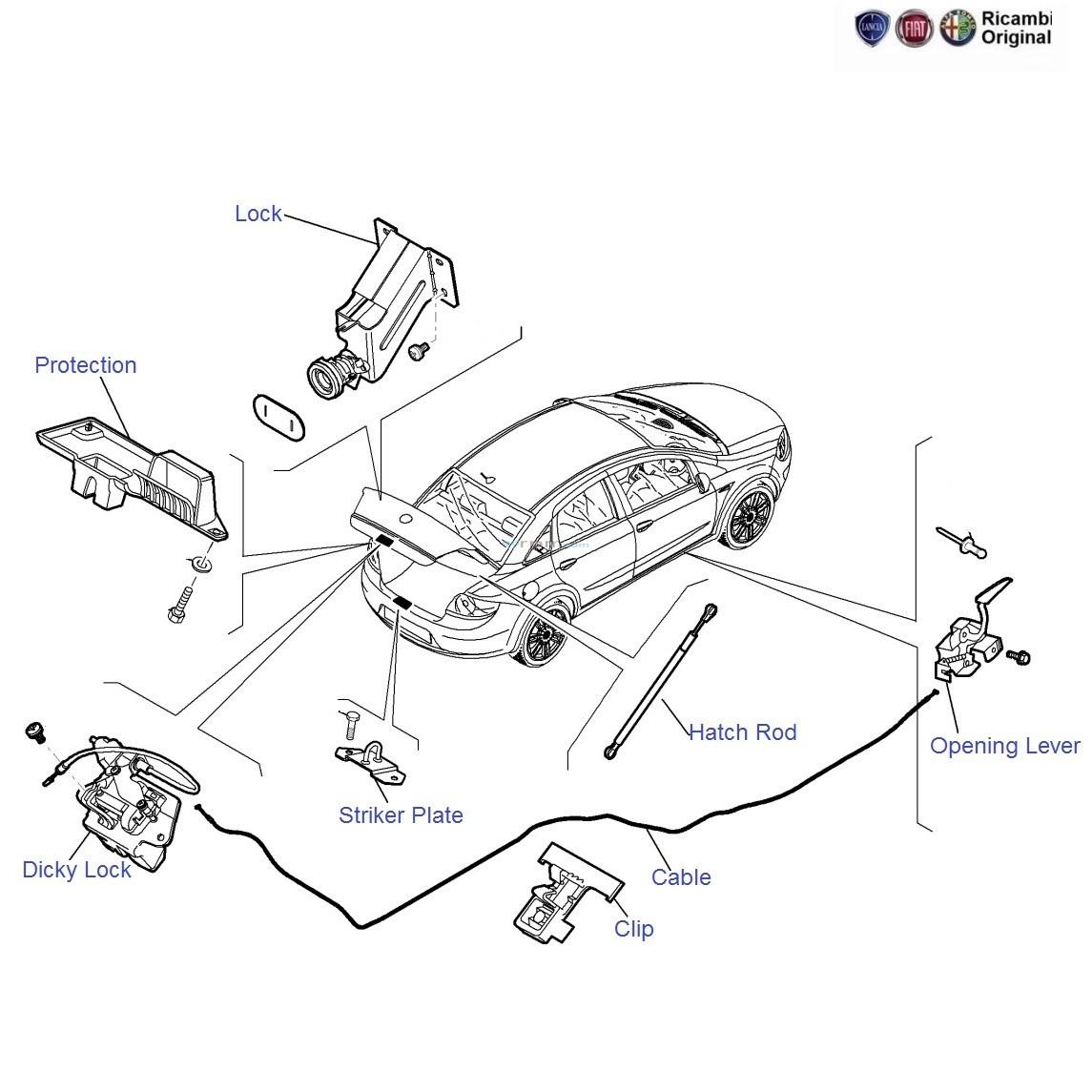 Fiat linea lock and lever of hatch door trunk space lock and lid lock lever hatch door lineahtml fiat linea wiring diagram fiat linea wiring diagram