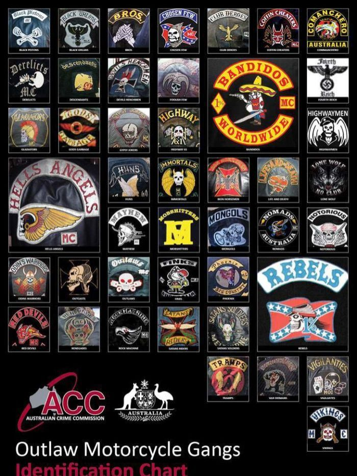 Australia's 44 outlaw motorcycle gangs - ABC News ...