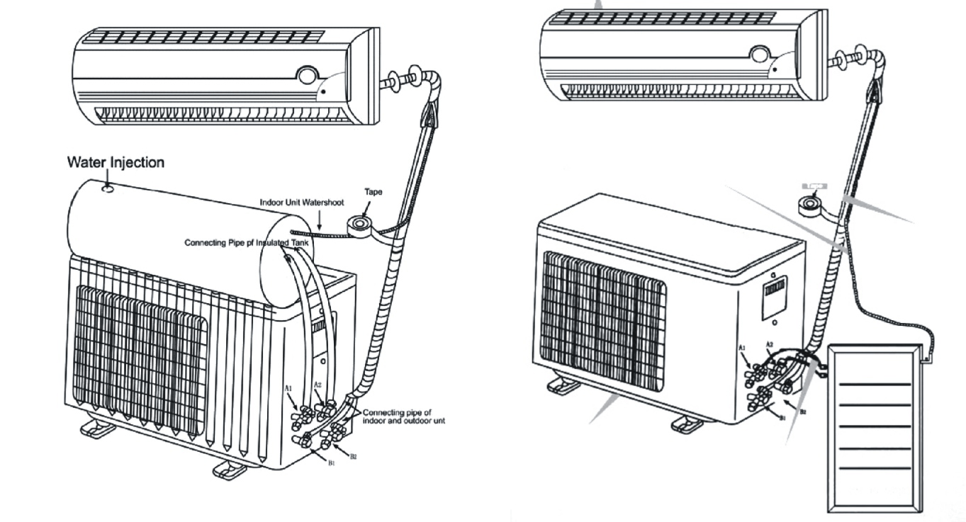 Outside Ac Unit Wiring Diagram Outdoor Diagrams