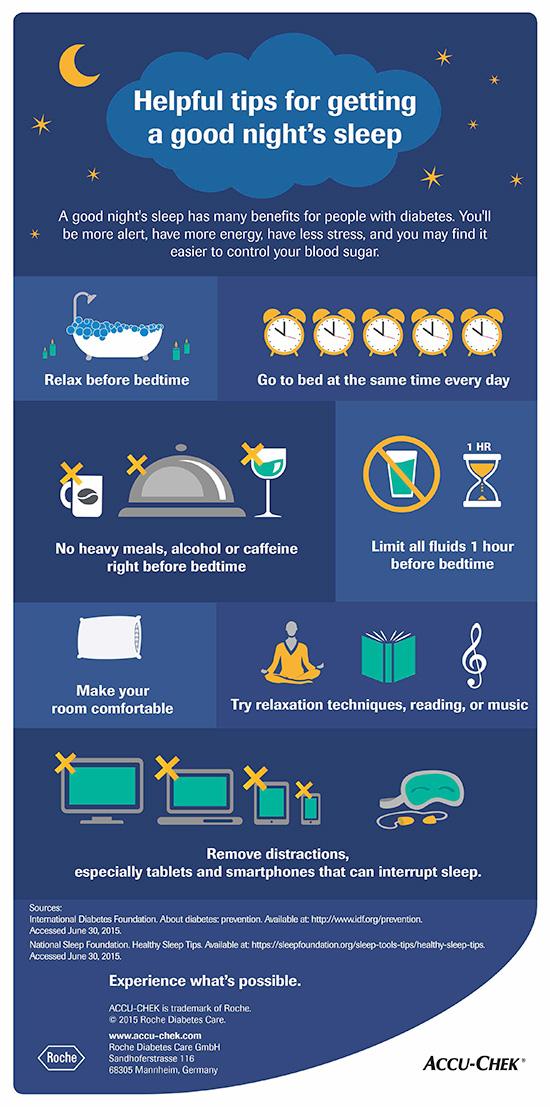 Infographic A Nice Night Of Sleep Accu Chek 174