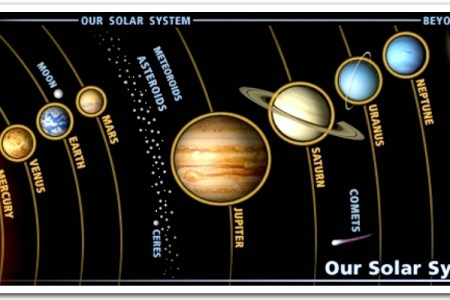 Solar system images in hindi 4k pictures 4k pictures full hq the solar system presentation our solar system solar system planets name in hindi solar system planets name in hindi hindi nursery videos dwarf planets ccuart Choice Image
