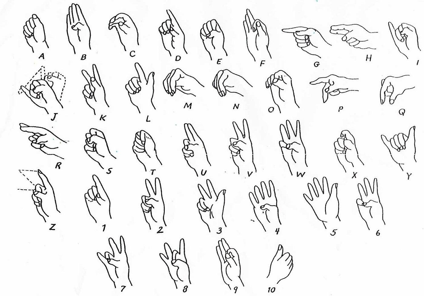 how to speak sign language words