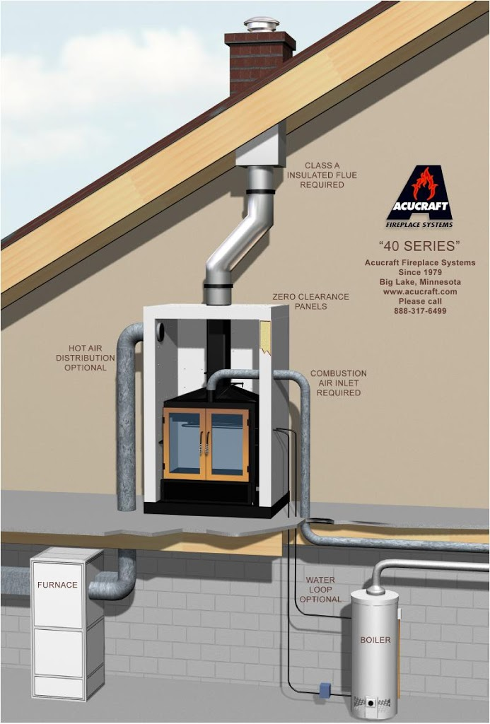 Whole Home Heating With A Wood Fireplace Acucraft