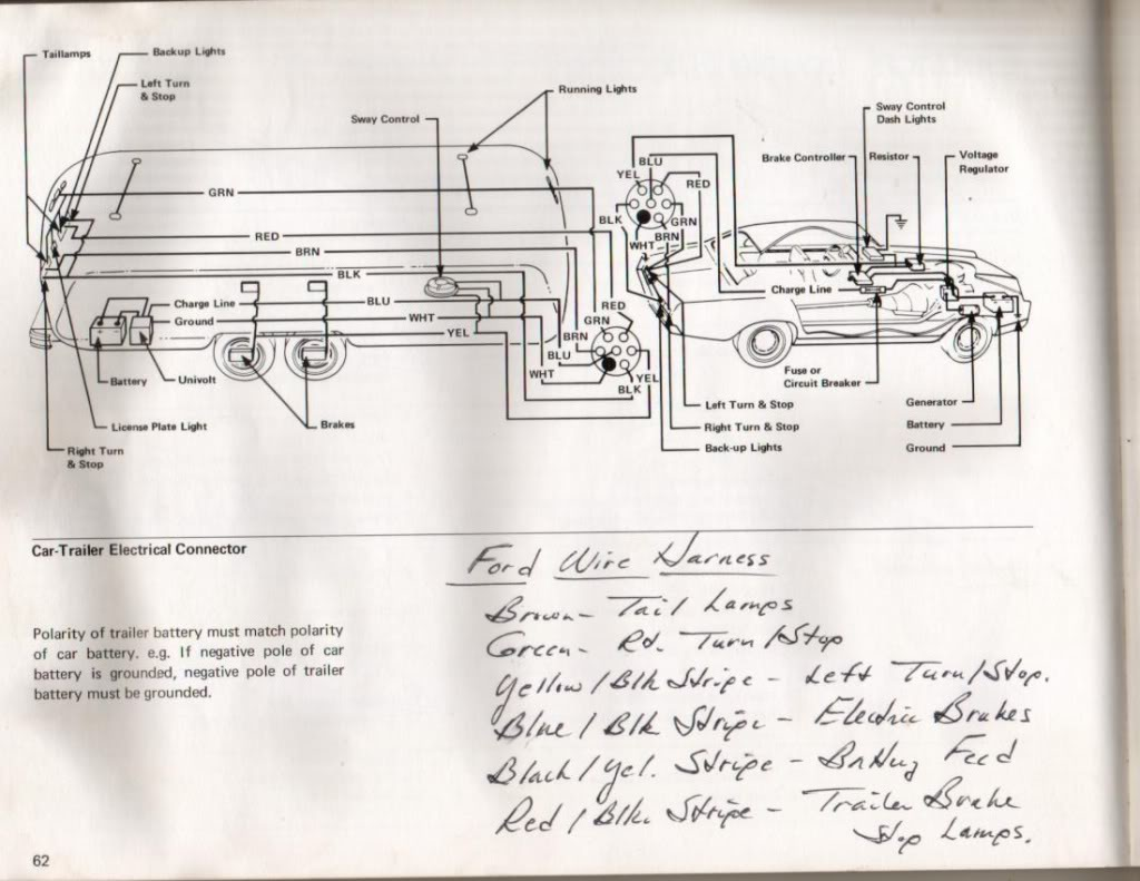 Airstream Trailer Wiring Diagram Diagrams