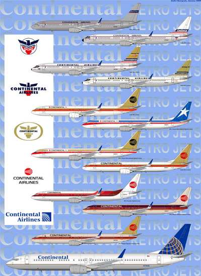 Airline Livery of the Week: Let's Vote for Continental ...