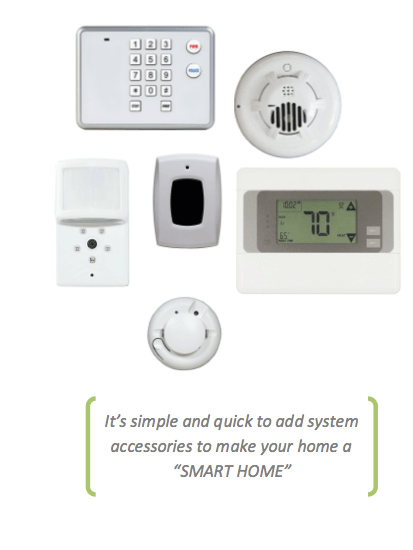Security Do Systems It Home Easy Yourself
