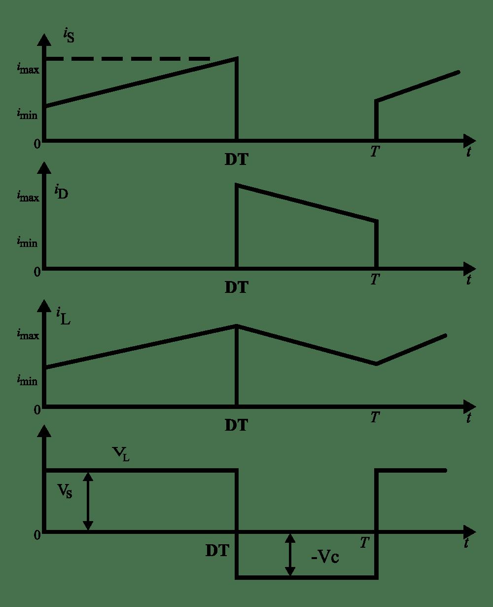Ac Dc Converter Circuit Diagram To Inverter Wiring