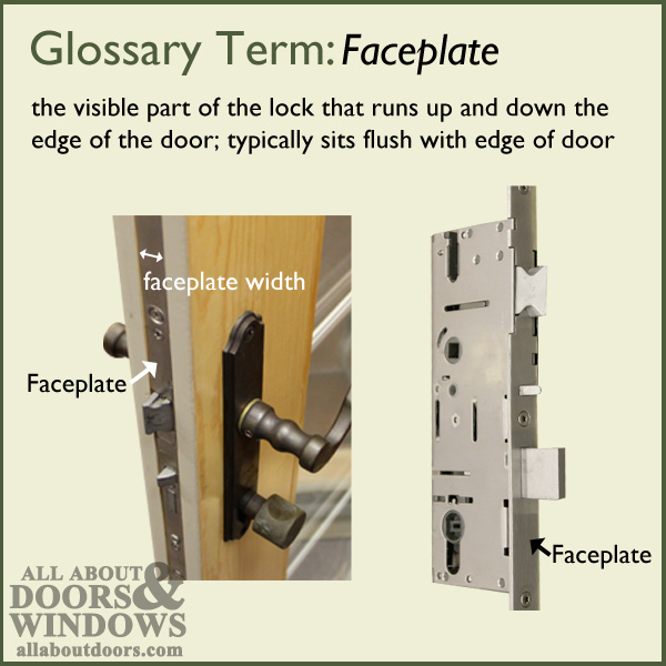 Replacing Entry Door And Frame