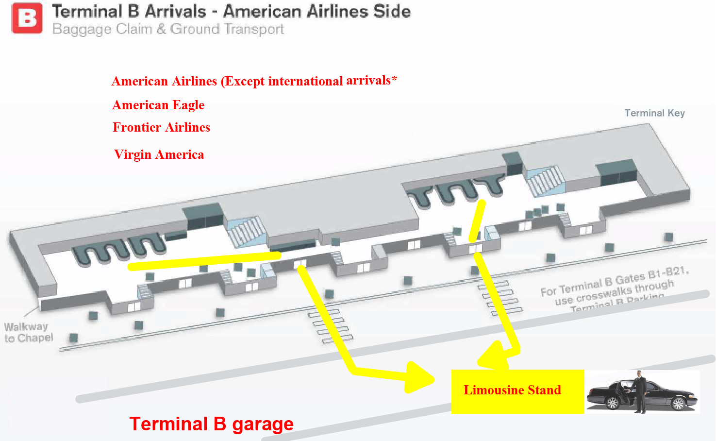 American Airline Reservation Check