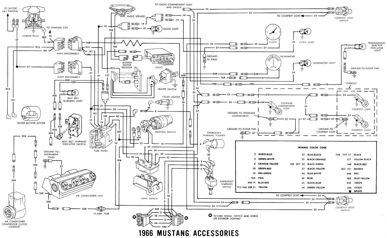 02 Diagram Fuse Mustang