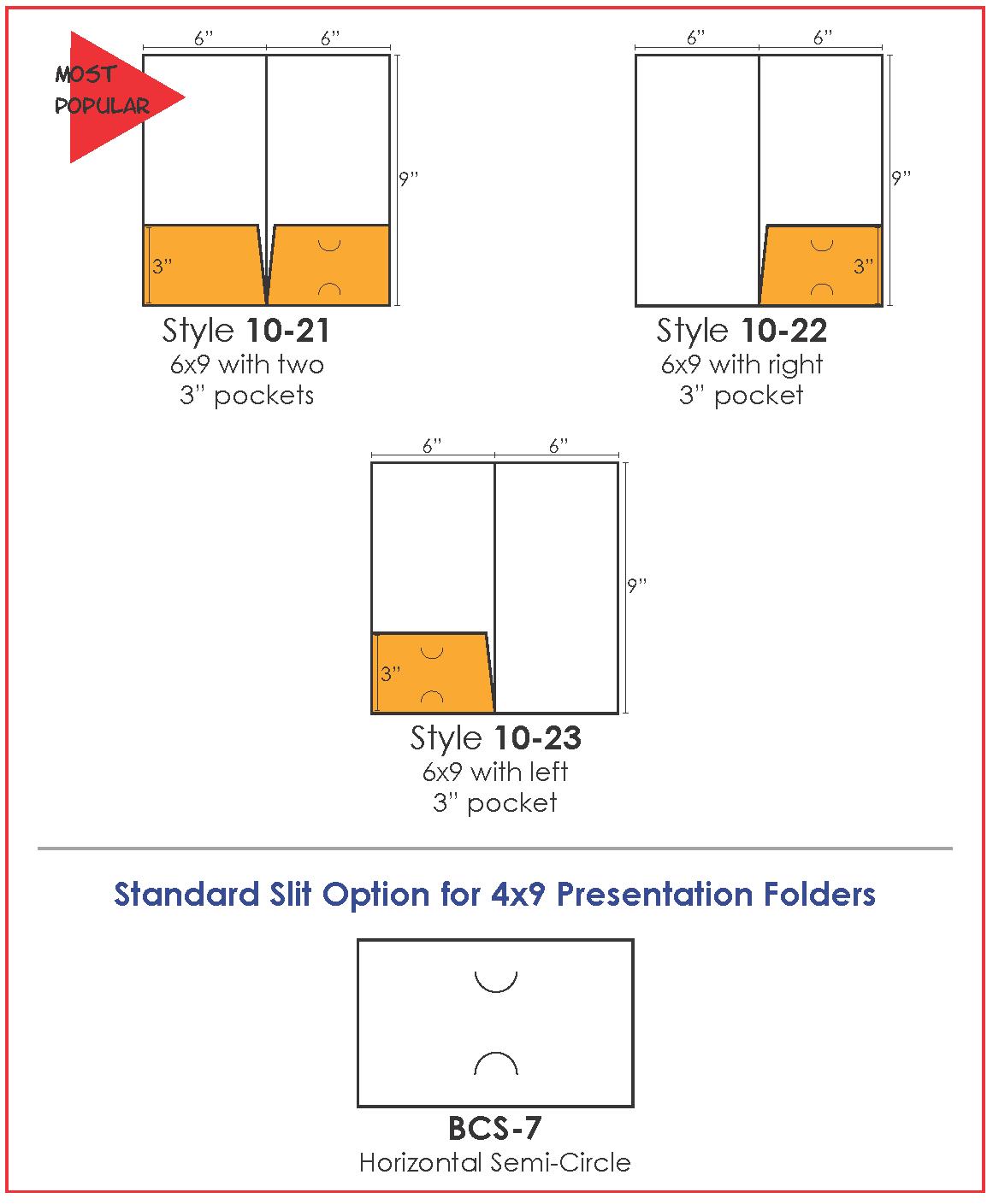 Presentation Folders Templates Indesign