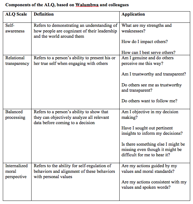 Self Improvement Action Plan Template