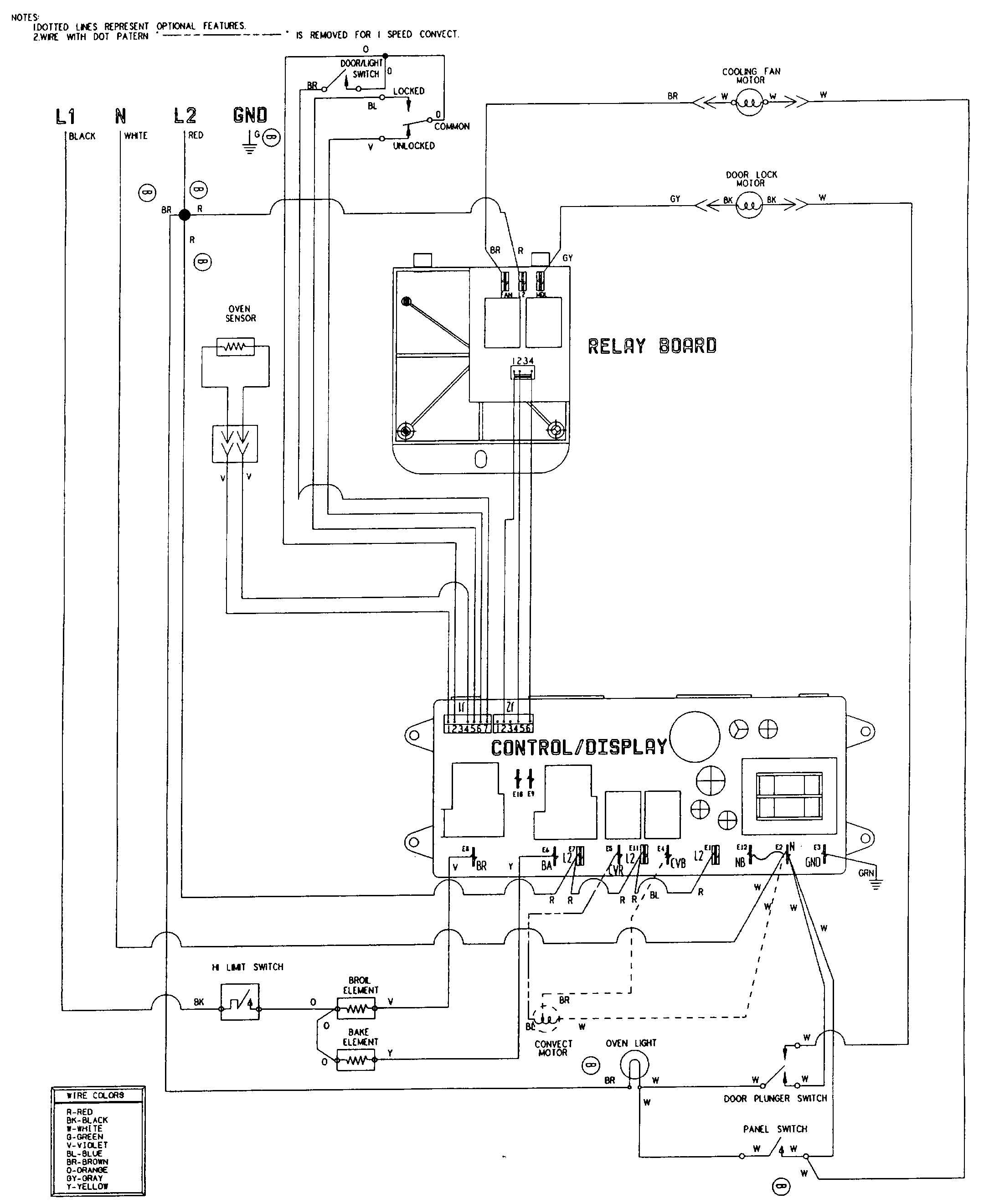 Delighted baking oven wiring diagram contemporary electrical