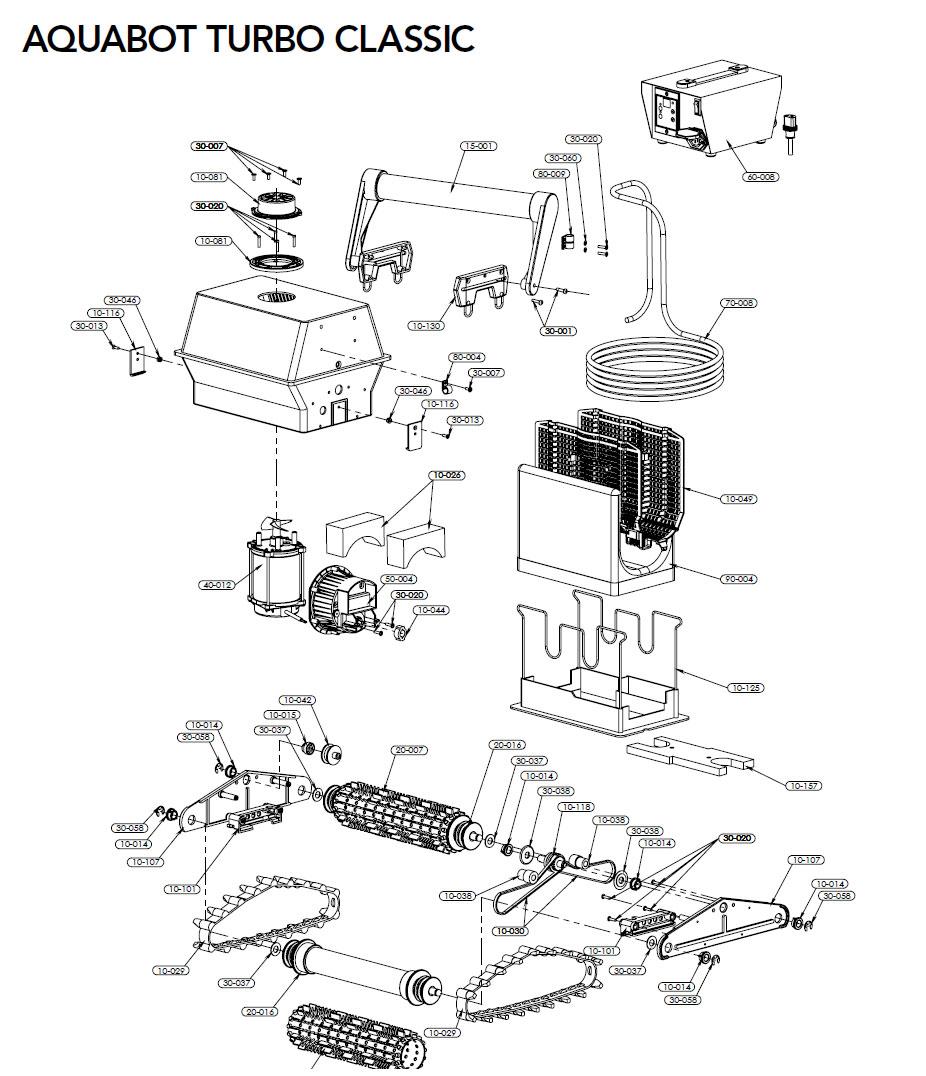 Aquabot turbo schematic