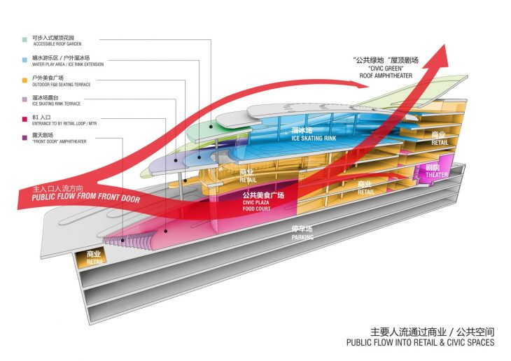 China World Trade Center Phase 3C by Andrew Bromberg at Aedas - Archiscene - Your Daily ...