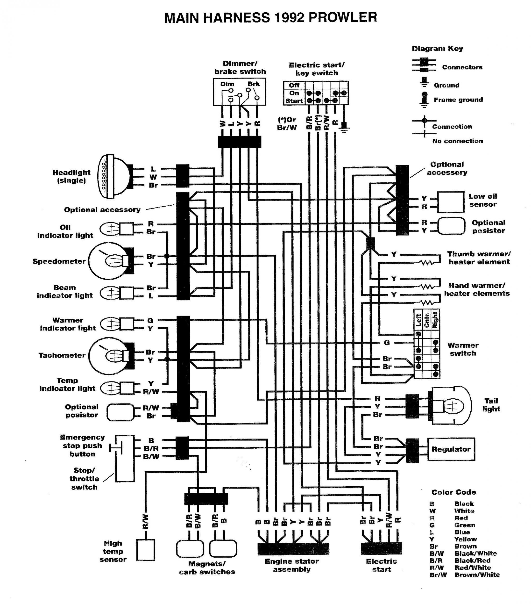1998 Polaris Sportsman 500 Wiring Diagram