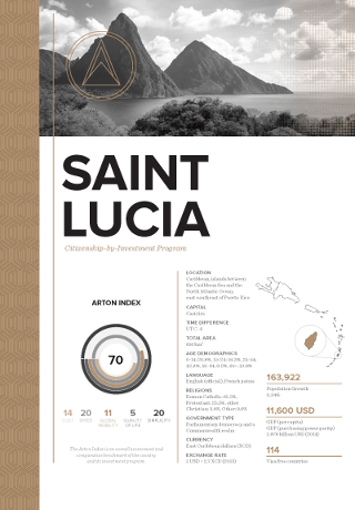 Citizenship by Investment Program for Saint Lucia
