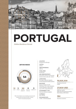 Citizenship by Investment Program for Portugal