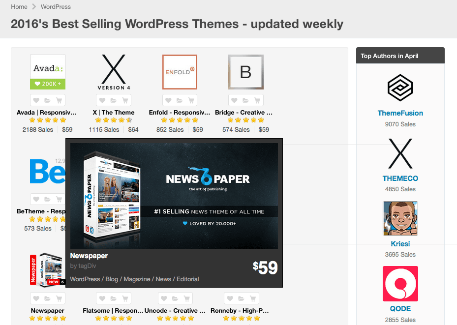 themeforest popular items - ทำความรู้จักกับ Themeforest By Wpthaiuser.com