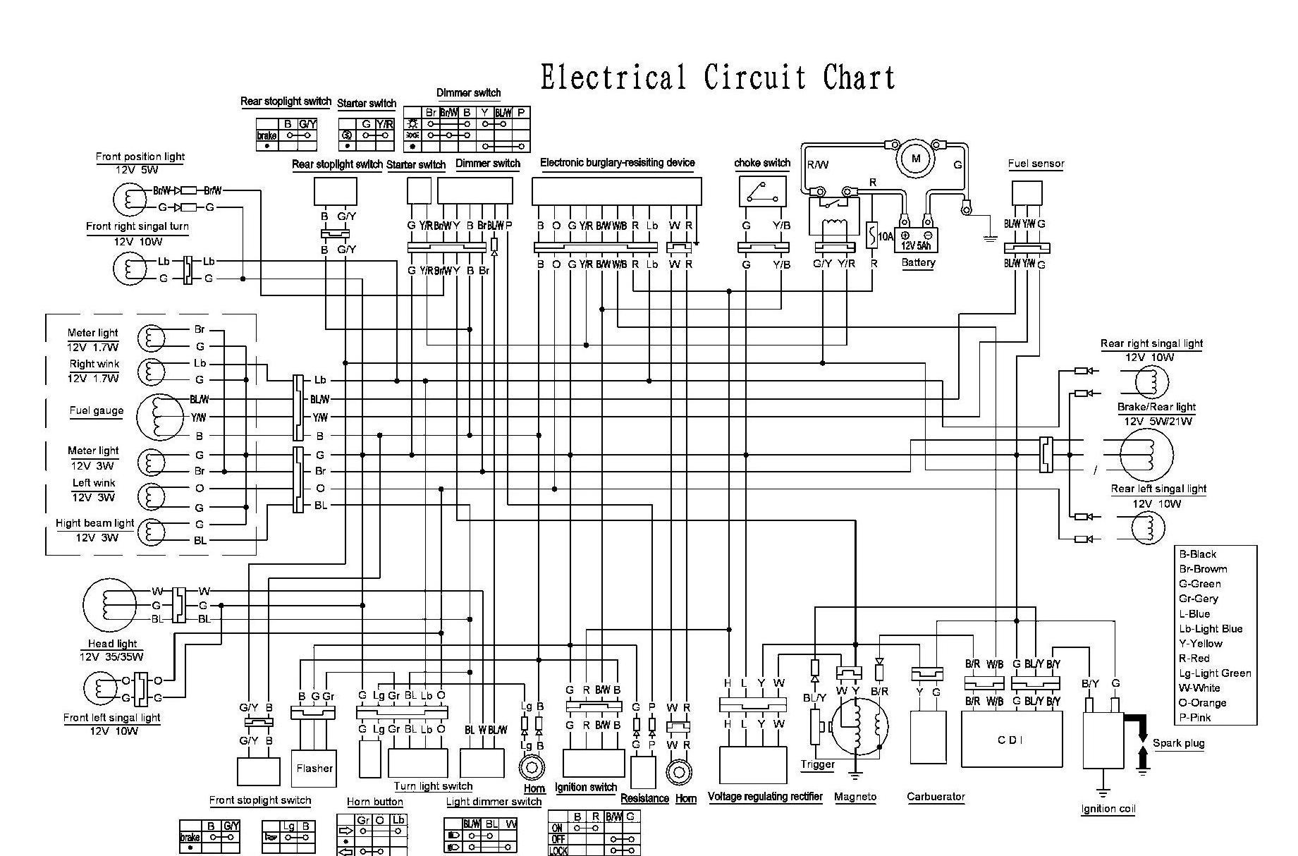 Loncin Wiring Diagram 50 200cc Atv
