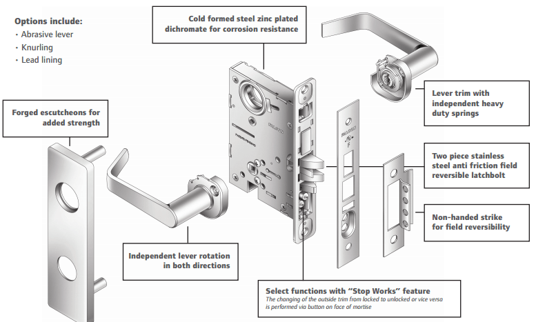 Mortise Parts Lock Falcon