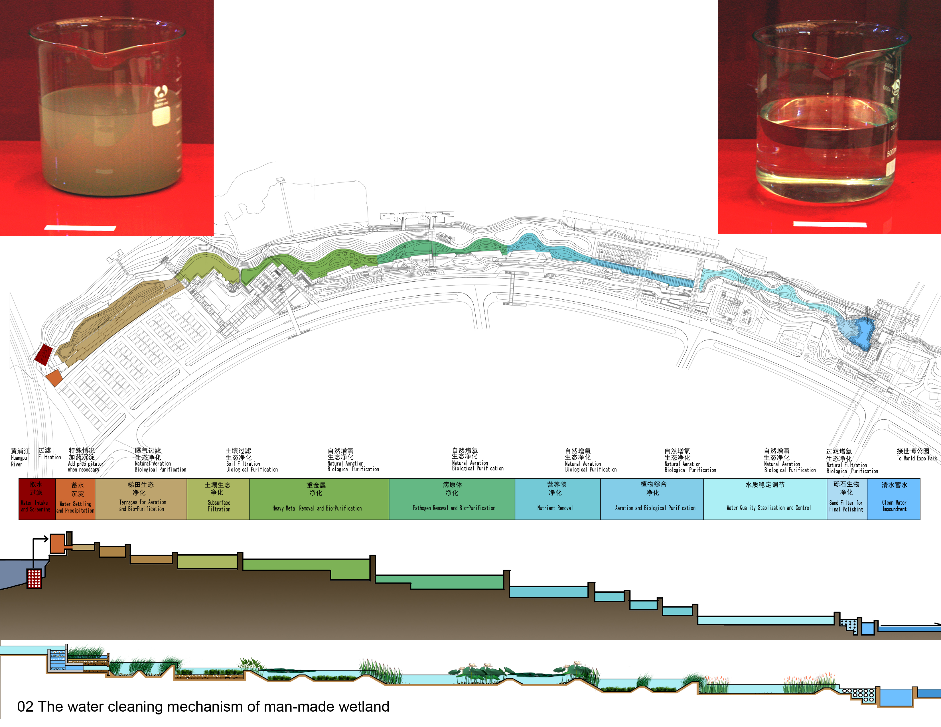 Falling Water Home Plan