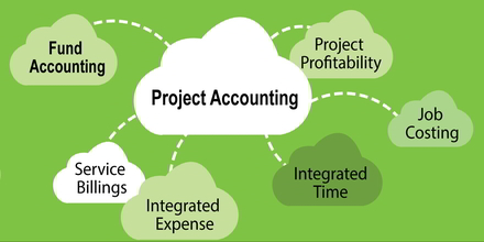 Project Accounting Assignment Point