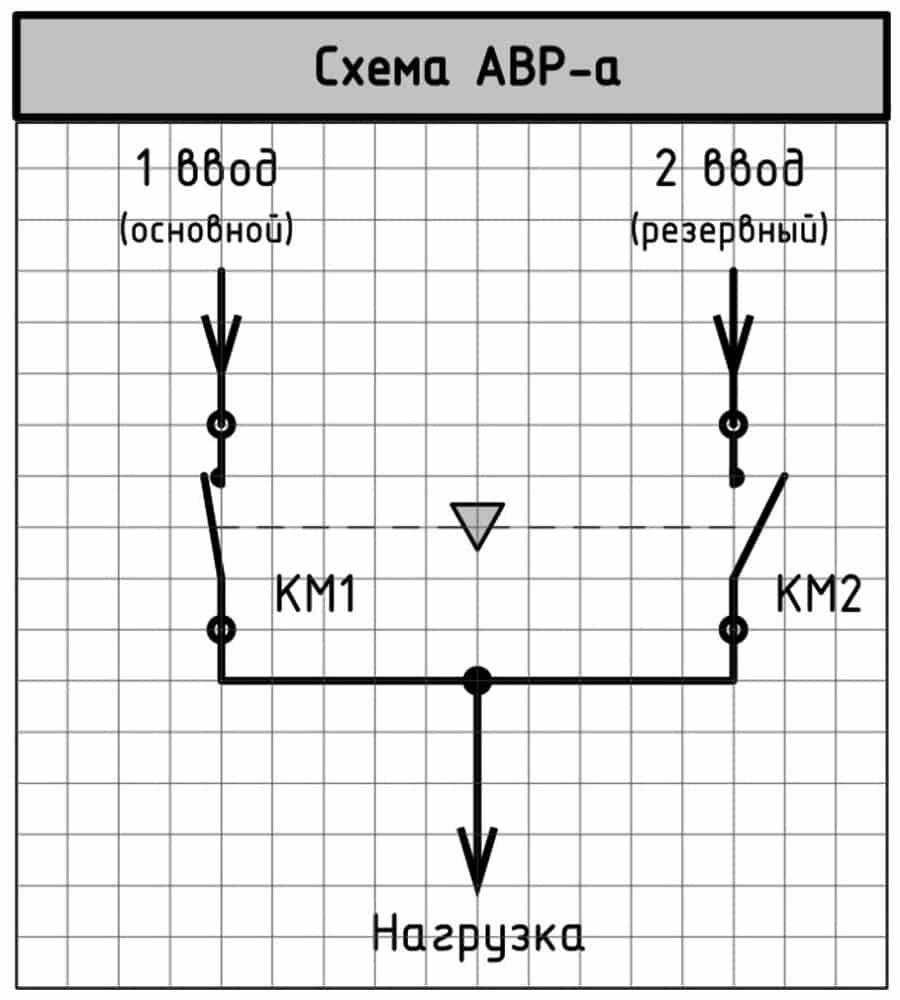 AVR-system