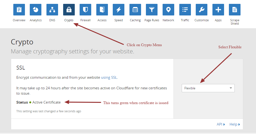 Select flexible SSL