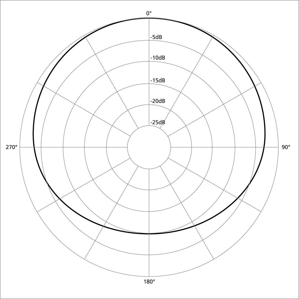 1024px polar pattern subcardioid