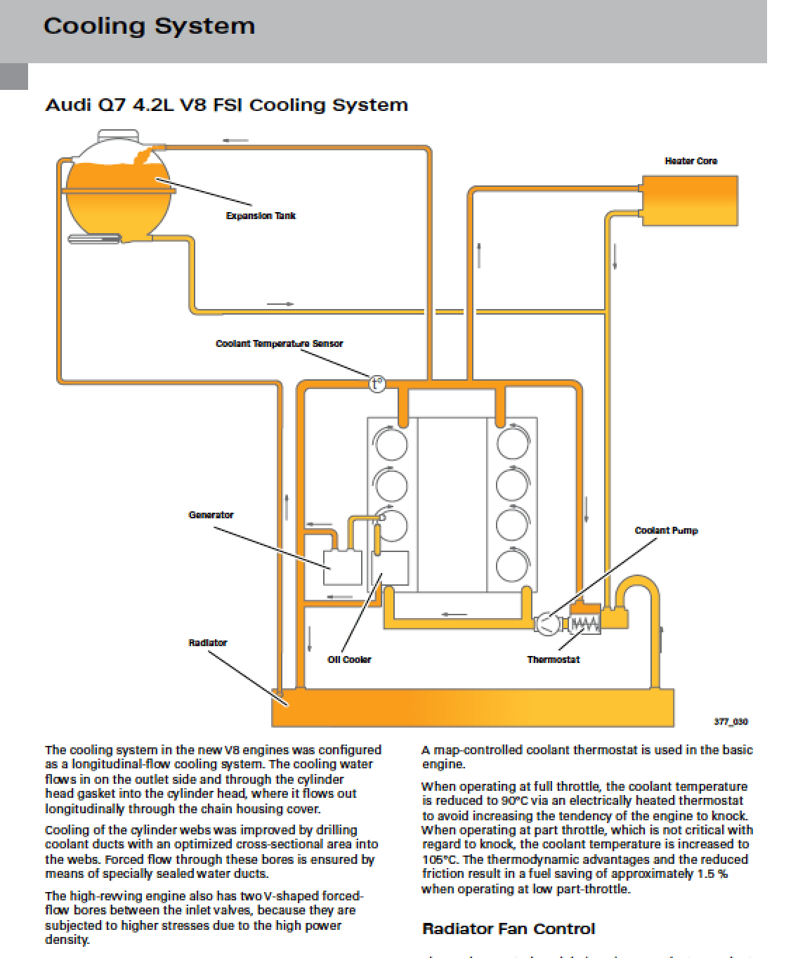 Air Conditioning Circuit Diagram Conditioner