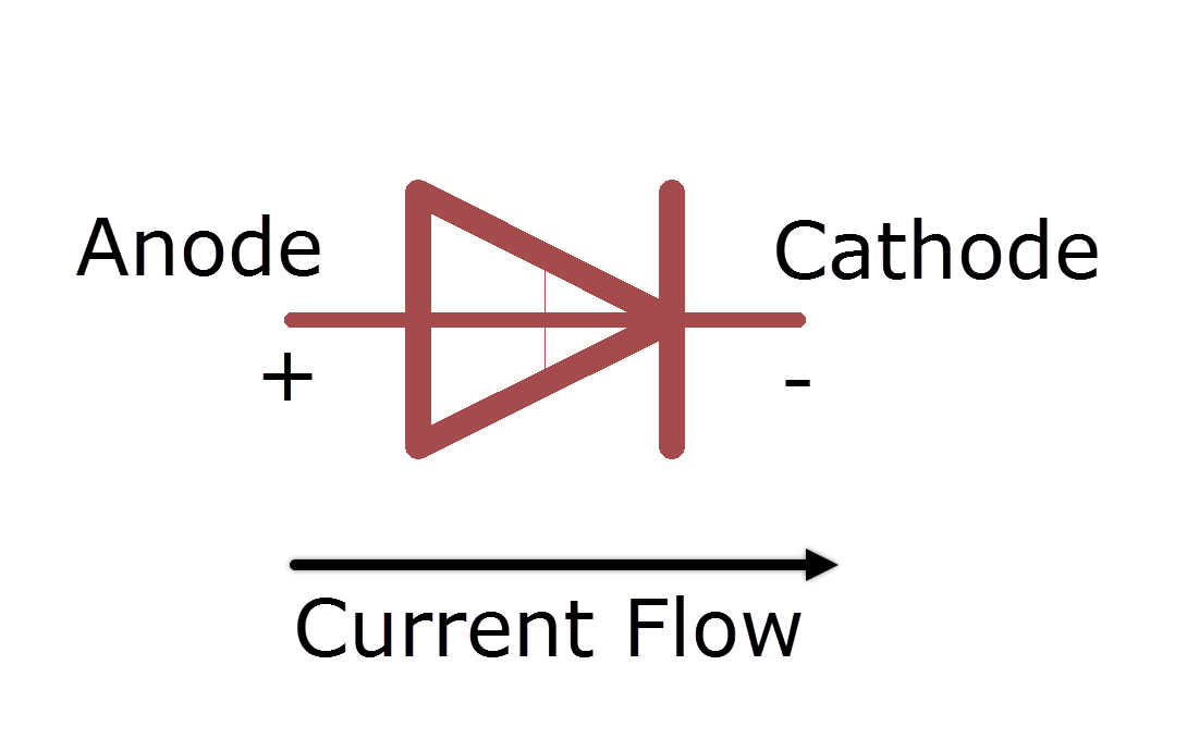 Diode Schematic Symbol Flow Wiring Diagram For Light Switch
