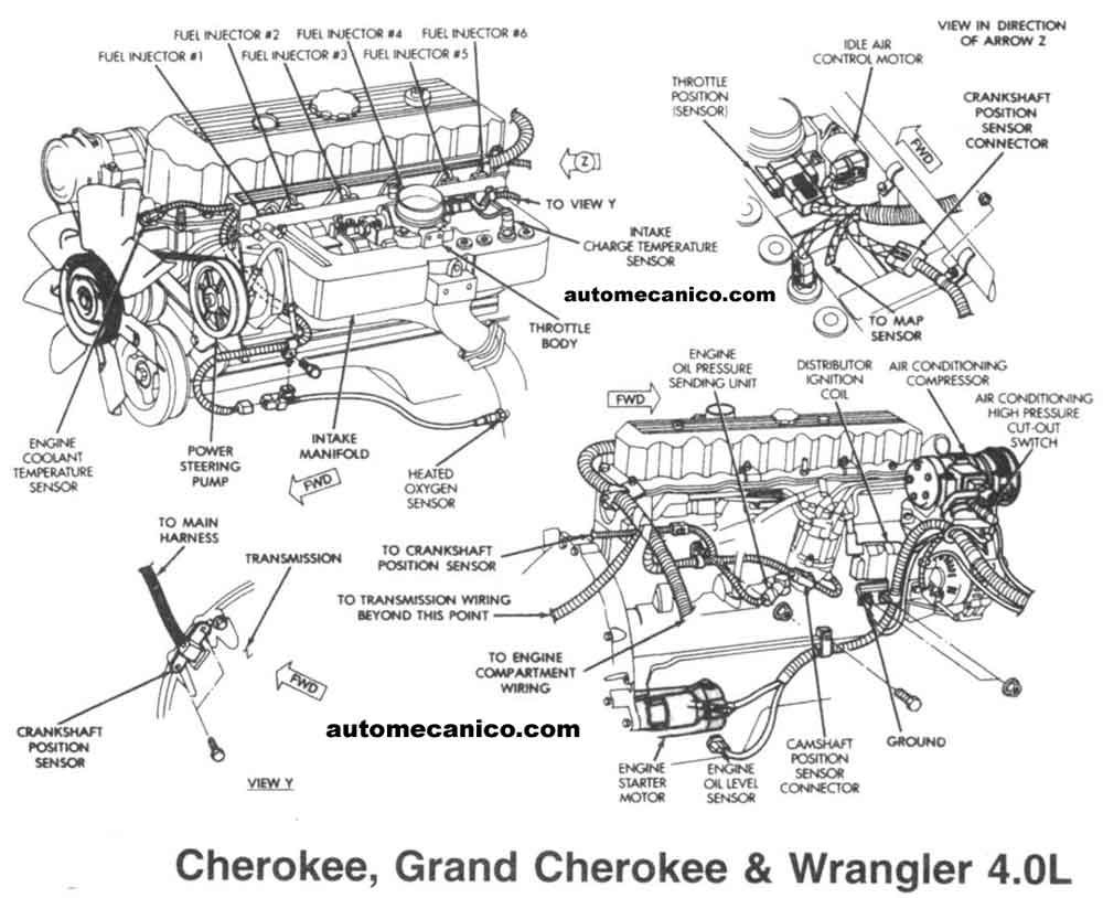 Jeep 4 0l Engine Belt Diagram Wiring Library Wrangler Starter 1988 Serpentine