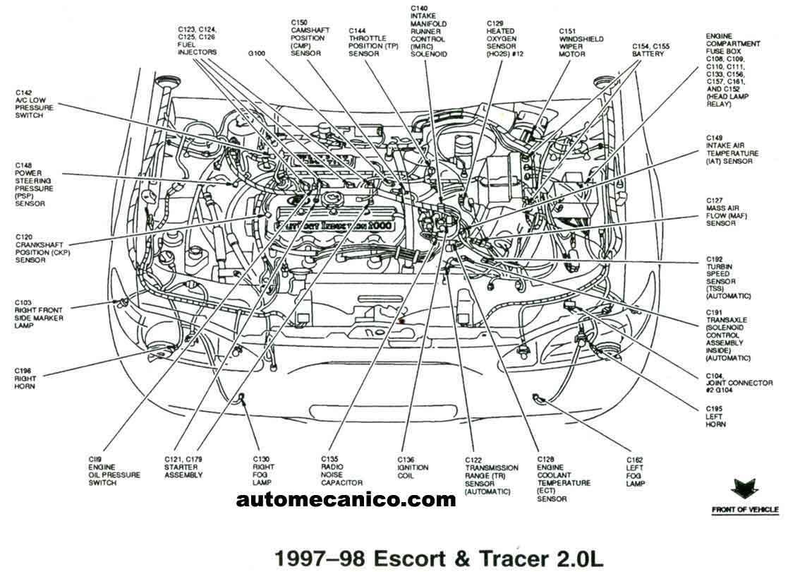 1998 Mercury Sable Engine Diagram Vacuum Line 97 Tracer