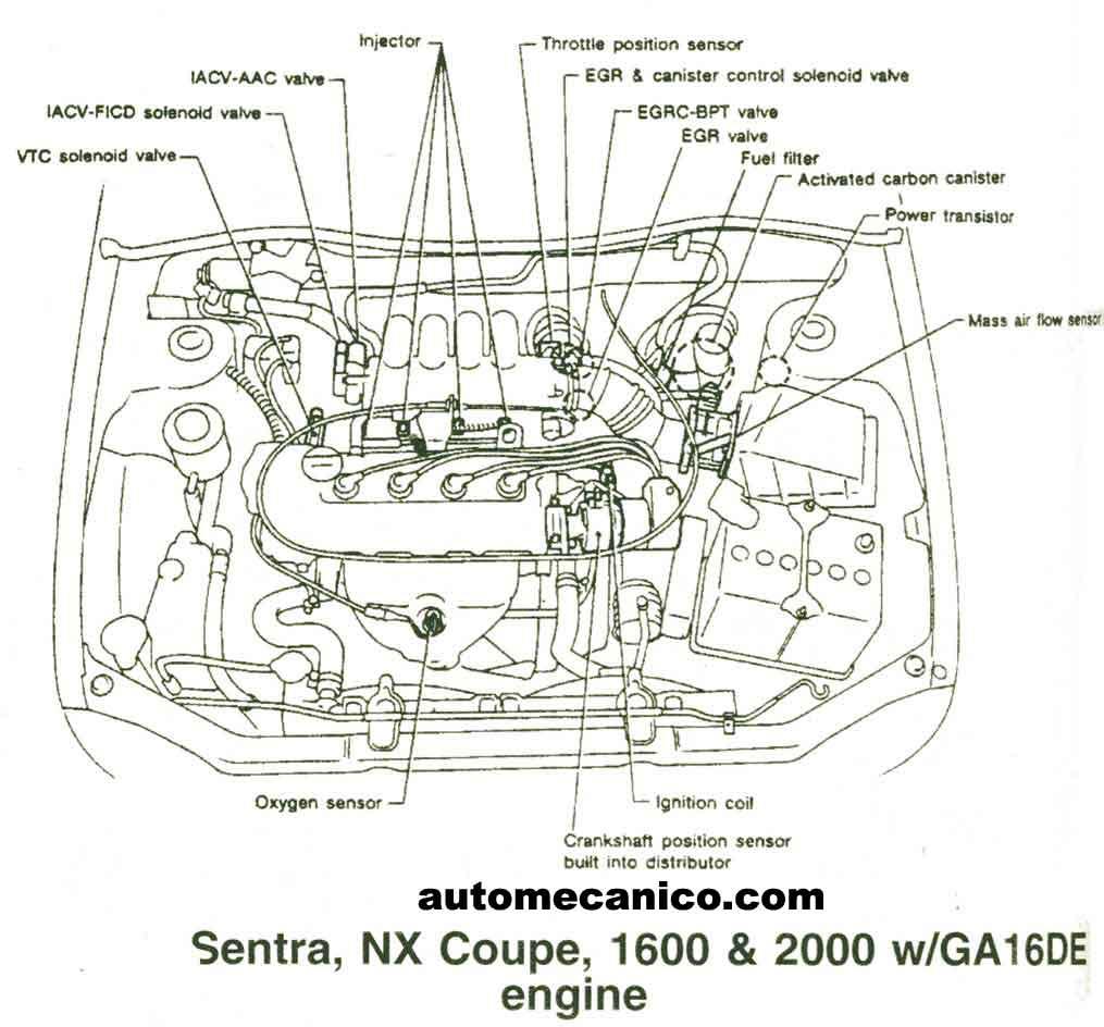 Nissan Altima Engine Diagram Pick Up 2 4 Mass Air Flow Sensor On 1996 Sentra