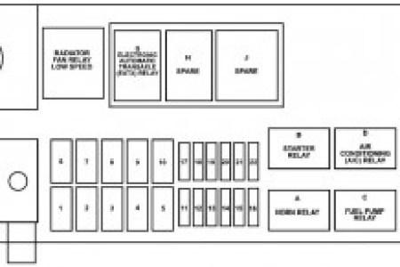 interior relay center locations el dorado » 4K Pictures | 4K ...