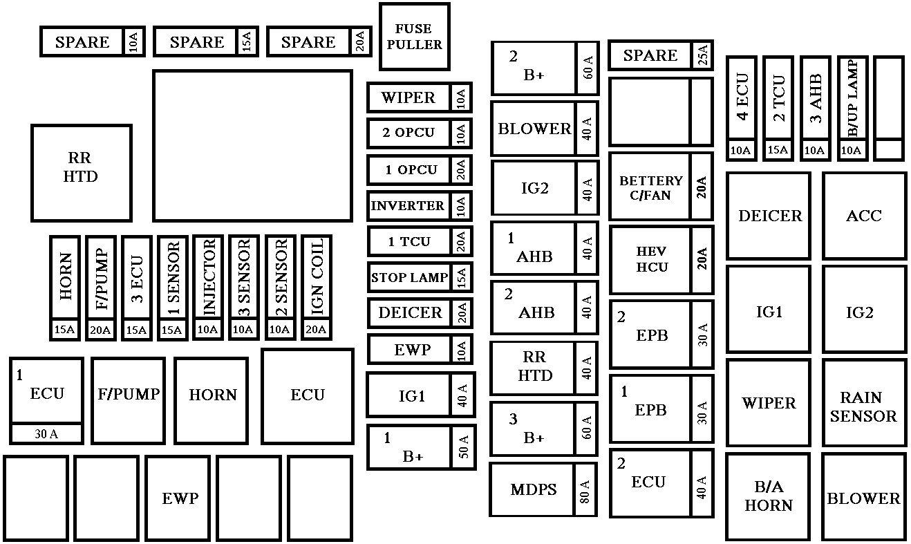 05 Kia Spectra Fuses Location Fuse Box