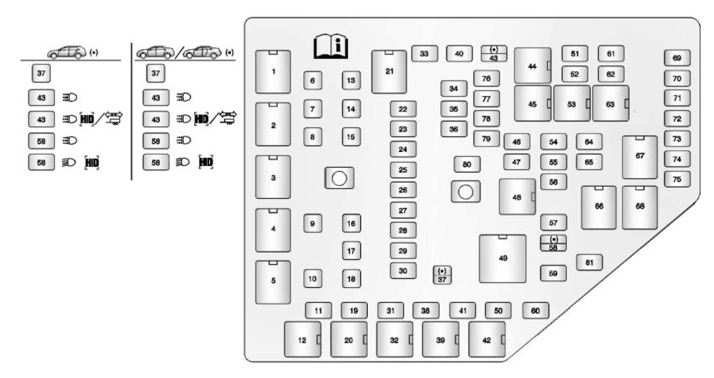 2015 Hyundai Genesis Fuse Box Location 2011