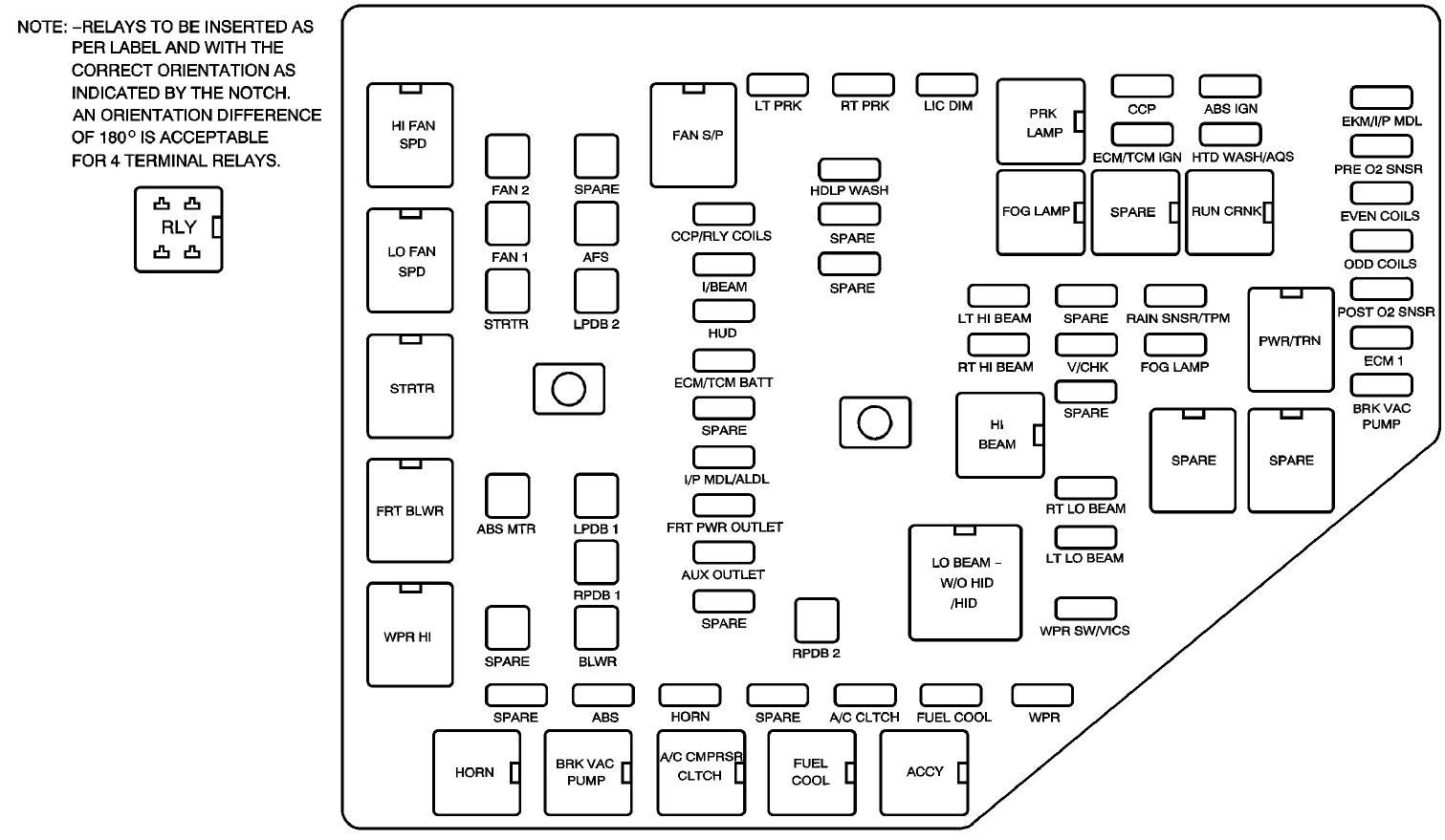 2008 Acadia Fuse Box Diagram